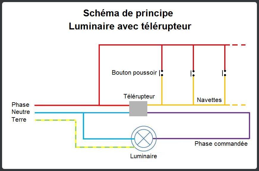 Schema telerupteur