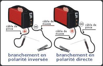 branchement generateur