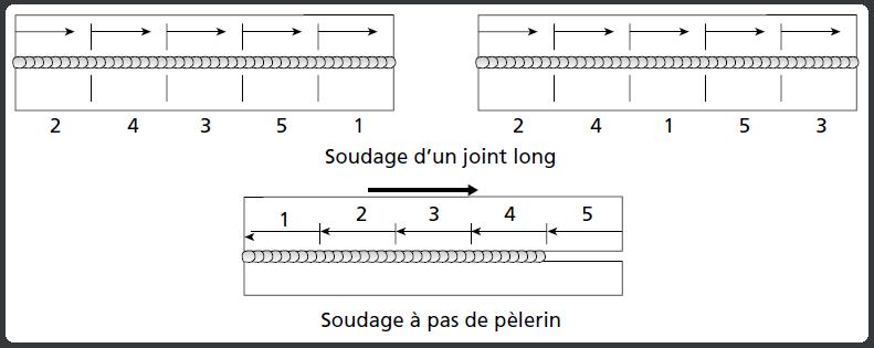 sequence soudure 2